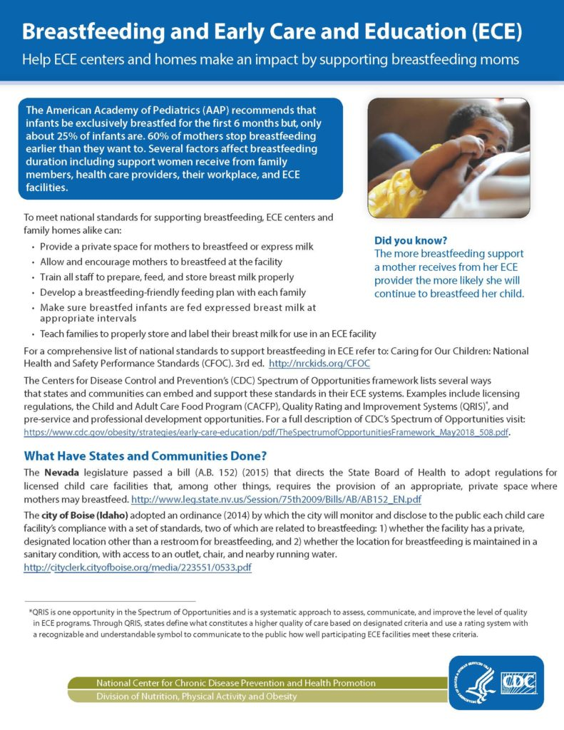 Child Care Aware of Virginia Best Practice Standards and